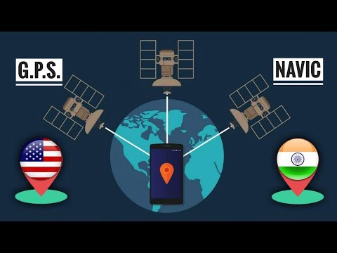 индийская навигационная спутниковая система