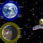 Астробиологи: Кислород не единственный возможный признак жизни