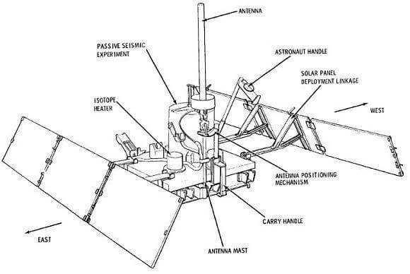 лунный сейсмограф