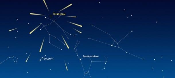 Геминиды метеорный поток