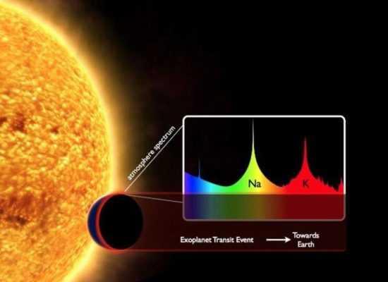 атмосферы экзопланет