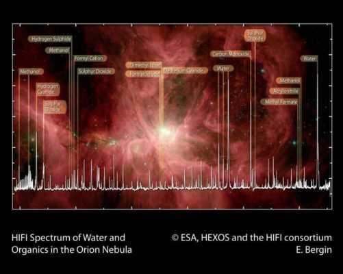 спектры органики в космосе