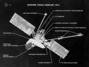 Маринер-10 Схема аппарата