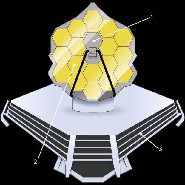 Телескоп имени Джэймса Уэбба