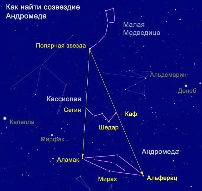 Созвездие Андромеды в небе