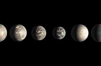 планеты системы TRAPPIST-1