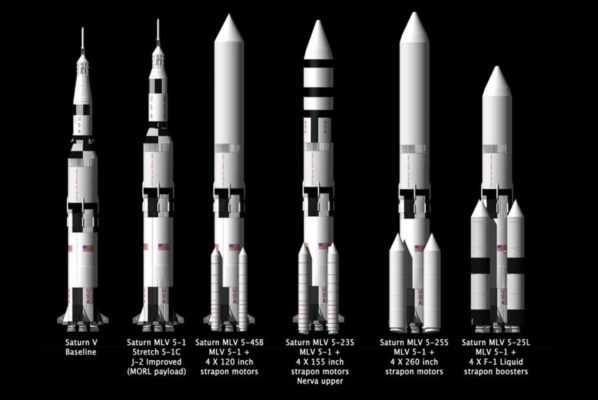 ракеты НАСА