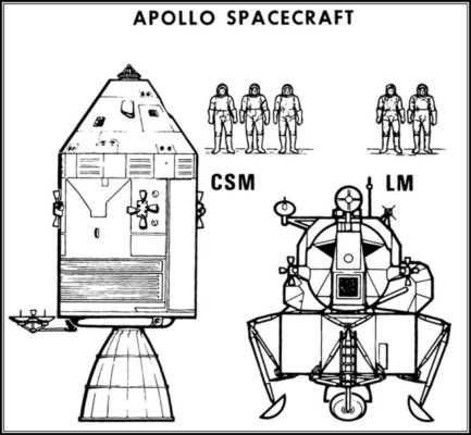 apollo capsule diagram - HD1517×1400