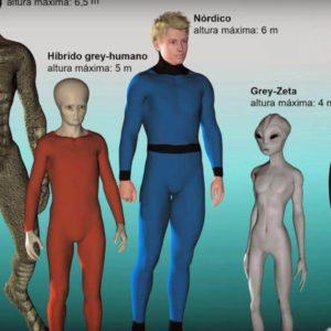 Инопланетяне и естественный отбор
