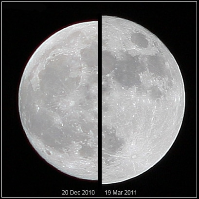 разница между размерами Луны в апогее и перигее