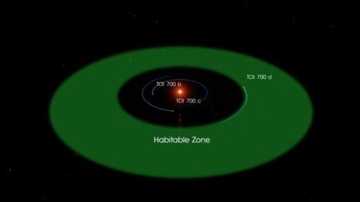 Далекая звездная система